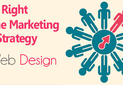 10 Ways to Produce the Right Online Marketing Strategy